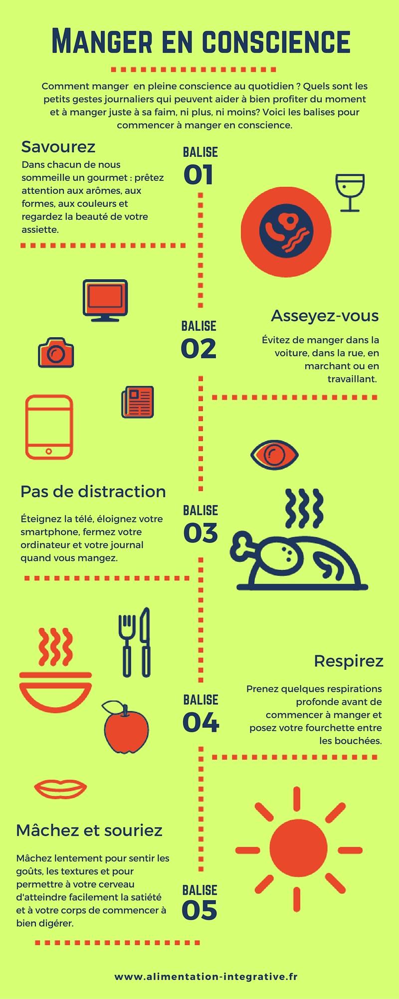 Manger-en-conscience-infographique1
